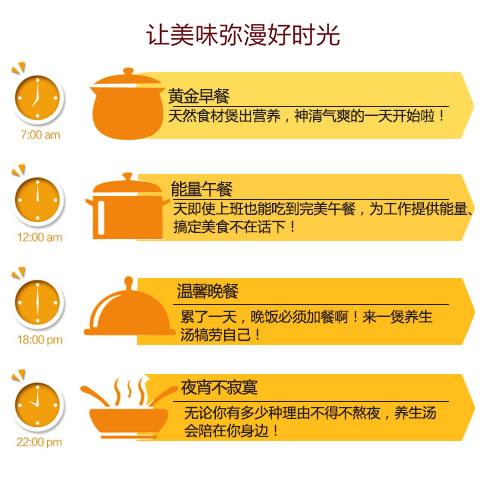 养生汤系列